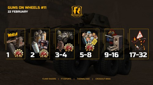 Турнир Guns on Wheels 11: НК «Император» и +50% очков